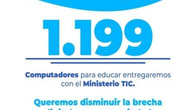 Photo of La alcaldía de Villavicencio y el Ministerio de las Tic entregarán 1.199 computadores a colegios de la ciudad